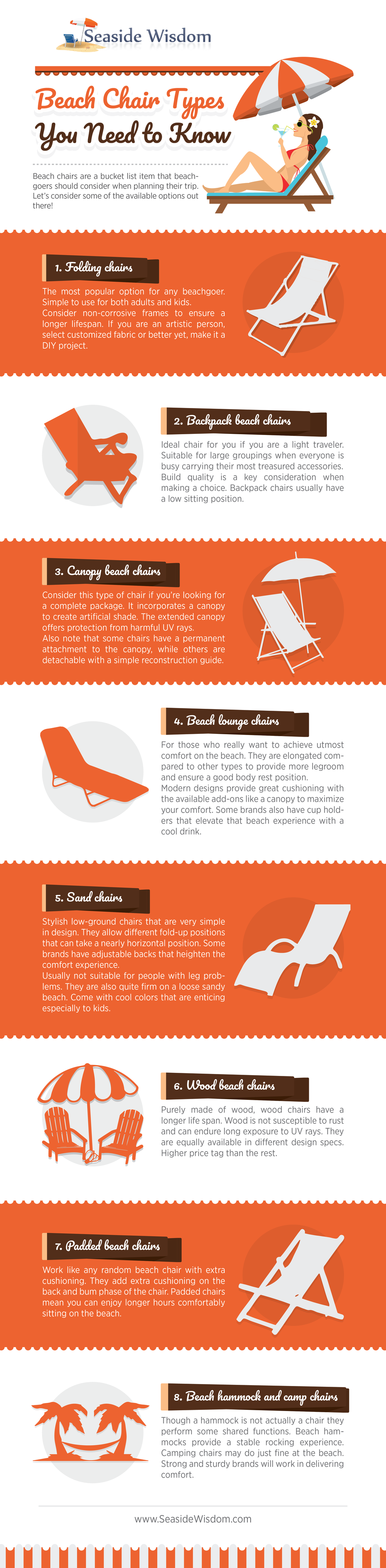 Beach Chairs Types