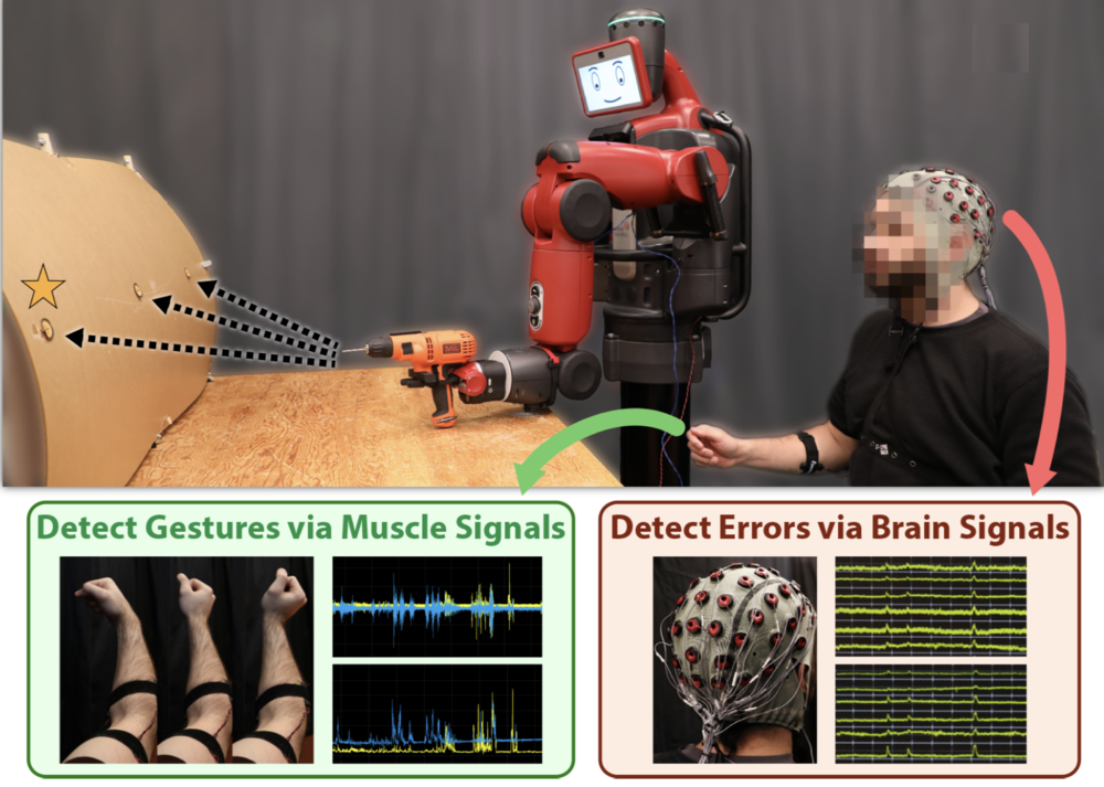 controlling-a-robot-with-your-mind.png