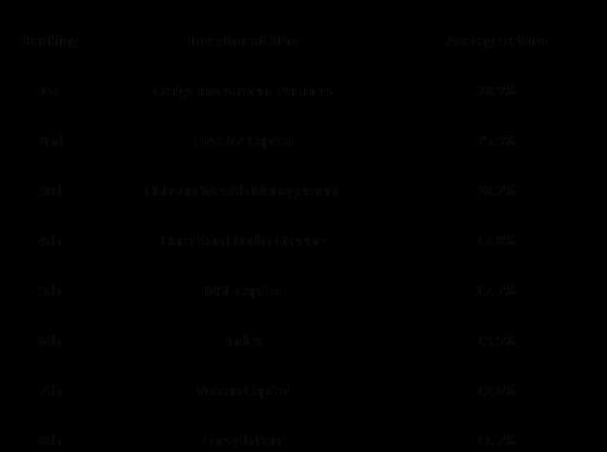 Hot picks average returns.png