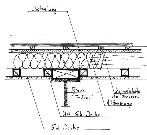 Nachhaltige Bauweise - Die thermische Hülle des EnEV-zertifizierten Hauses verfügt über günstige Wärmebedarfswerte. Der Rohbau wird mit Wärmedämmziegeln, die Fenster in Dreifachverglasung ausgeführt. Das Dach wird mit einer Holzfaserdämmung versehen