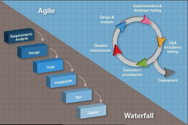 Waterfall-vs-Agile.jpg