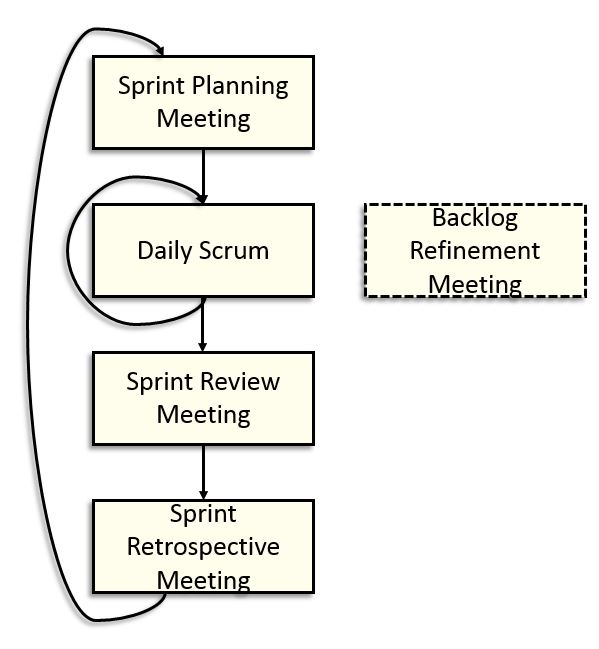 Agile-cycle.jpg
