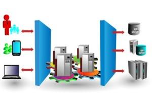 MES-Integration-300x208.jpg