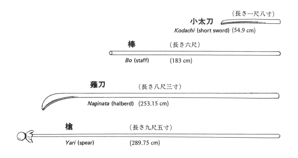 Katori-Weapons.png