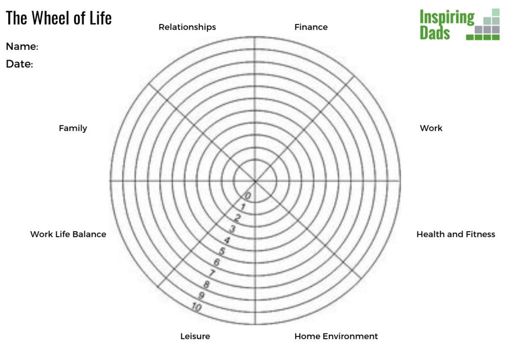 Wheel of Life v2.1 (1).png