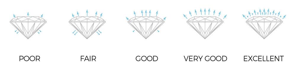 Diamond_Cut_1001.jpg