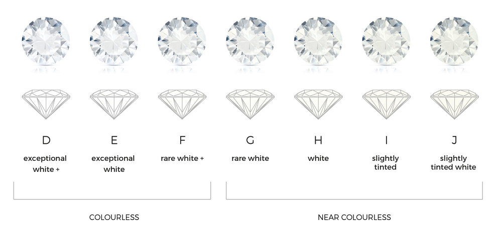 Diamond_Colour_1002.jpg