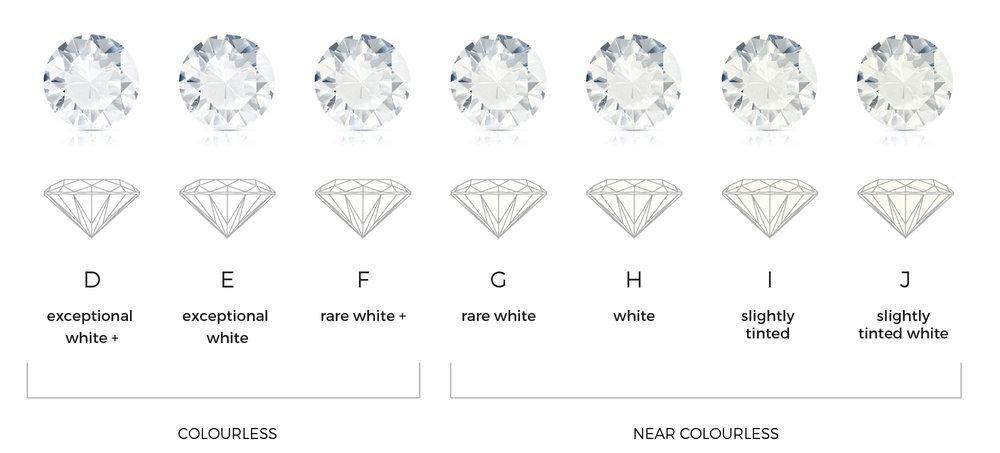 Diamond_Colour_1002.jpg