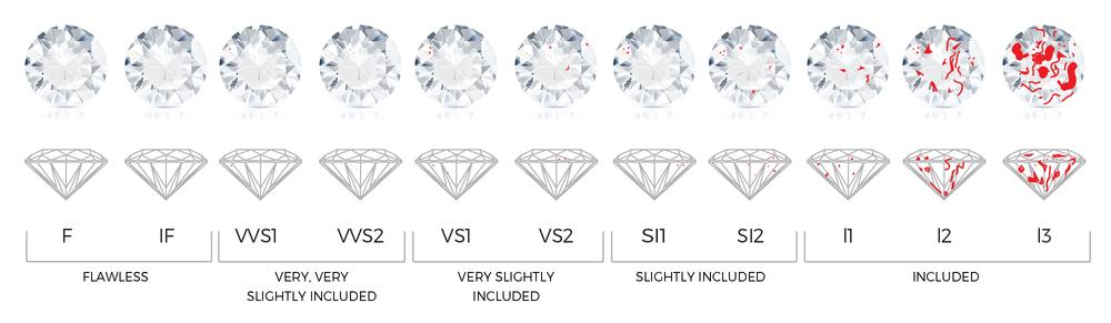 Diamond_Clarity_1004.png