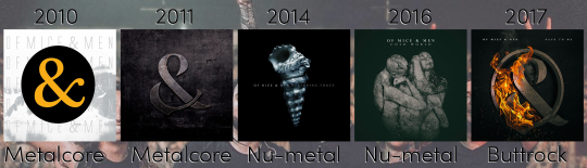 A brief history of Of Mice & Men
