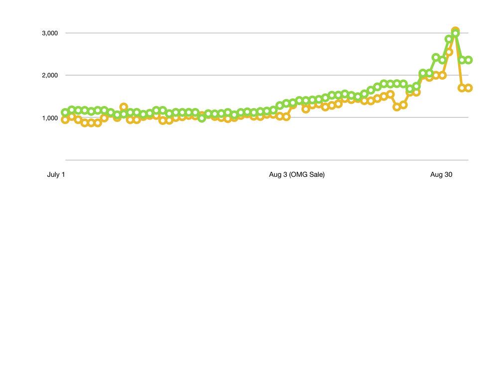 Burning man ticket prices 2018.jpg