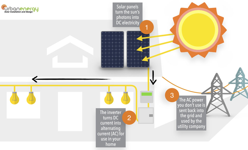 PV Infographic 4.jpg