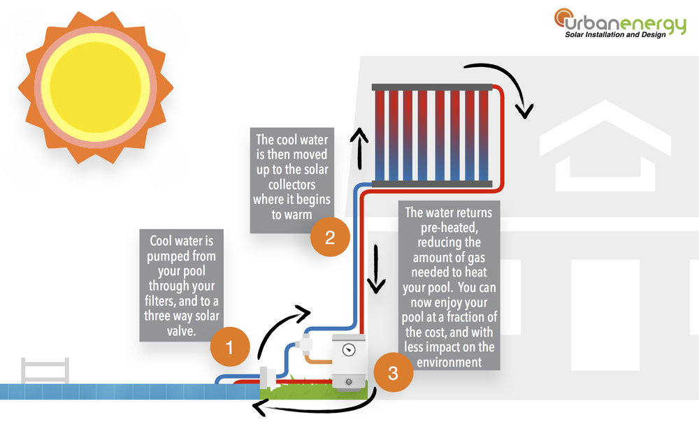 Pool Heat Infographic 2.jpg