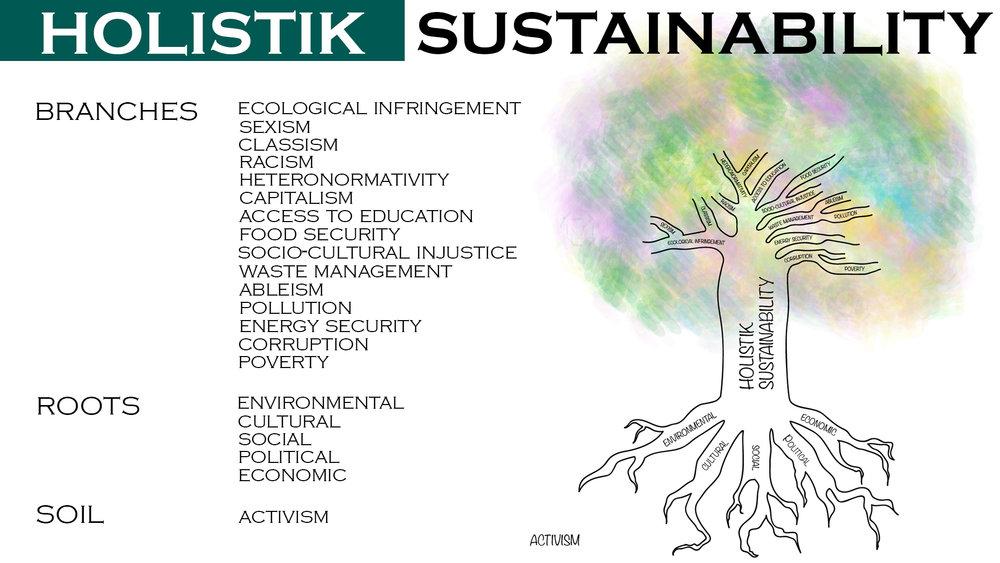 holistik tree.jpg