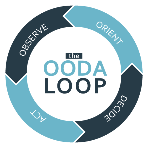 the-ooda-loop-1.png
