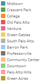 palo_alto_neighborhoods_appreciation_legend.png