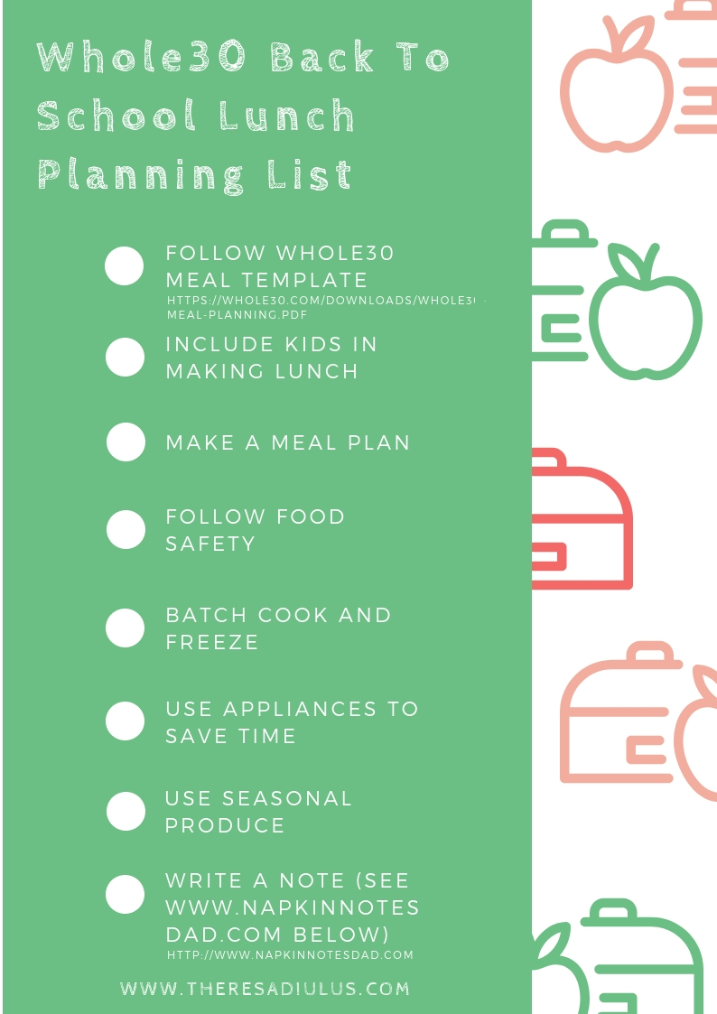 Whole30BackToSchoolLunchPlanList.jpg