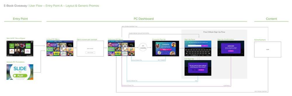 PC_3.0_Disney_EBookGiveaway_flows.jpg