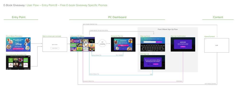 PC_3.0_Disney_EBookGiveaway_flows2.jpg