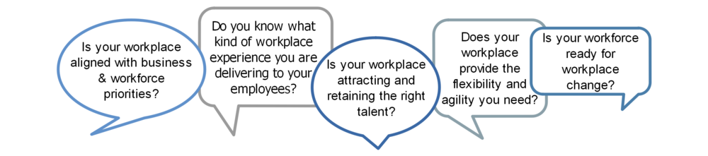 workplace strategy questions