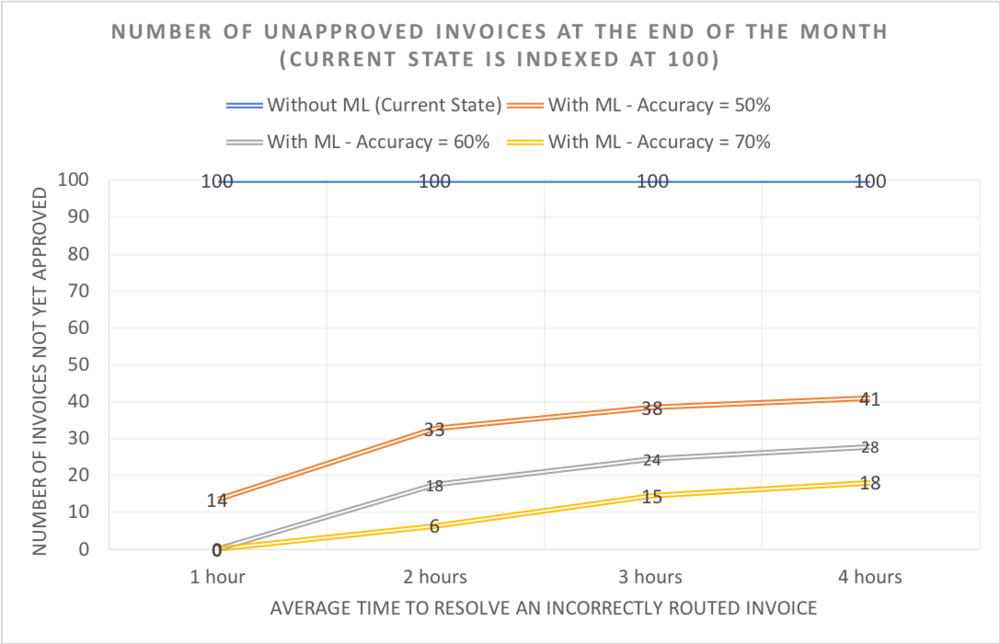Invoice-Indexed-Estimates.png