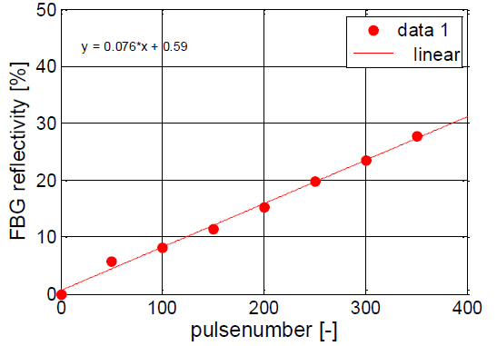 OC_reflectivity_calibration.PNG