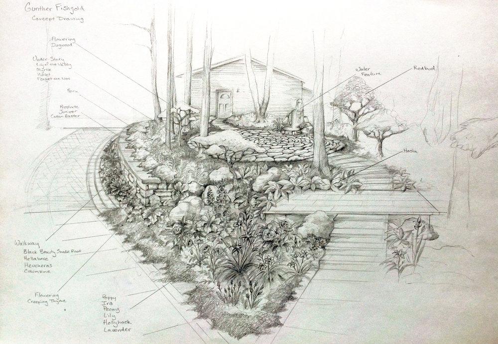 Garden Landscape Concept  Graphite pencil