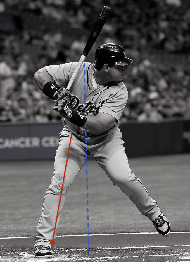 Miguel Cabrera , Gather Phase (Gathering Against the Rear Leg)