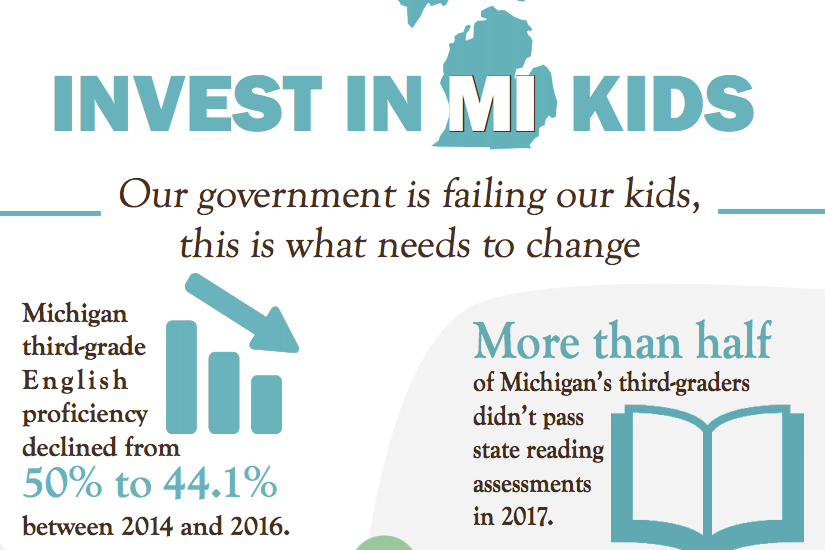 Opinion: Invest more in Michigan's kids - Oct. 4, 2018Michigan will see a new source of revenue soon in accordance with the recent U.S. Supreme Court's Wayfair decision.