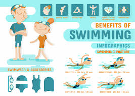 swim-workout-weight-loss