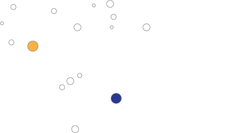 ORION ENERGY SCORE