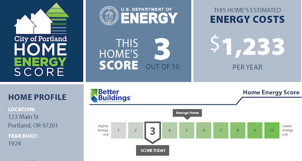 city_of_portland_home_energy_score_report.png