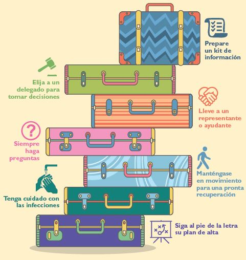 JHI-SPANISH-Infographic-Top-Things-to-Know-Thumbnail.jpg