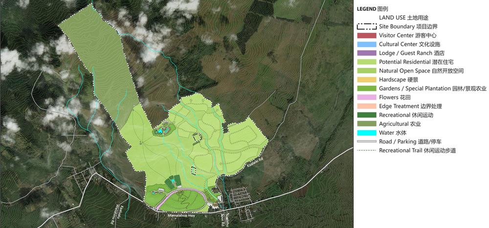 conceptual land use framework