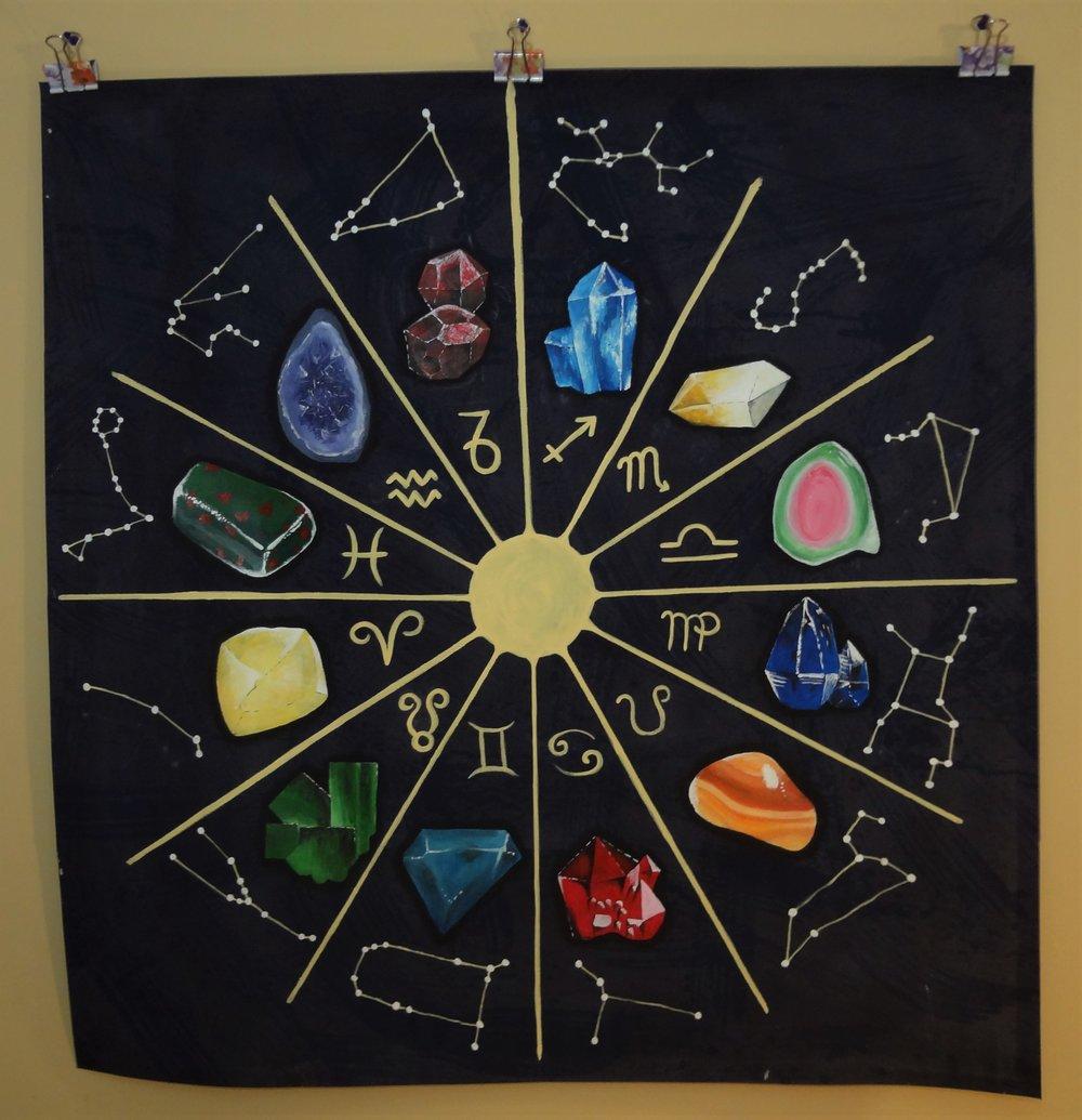 Zodiac Chart.JPG