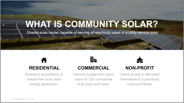 Clean Energy Collective, Louisville Colorado
