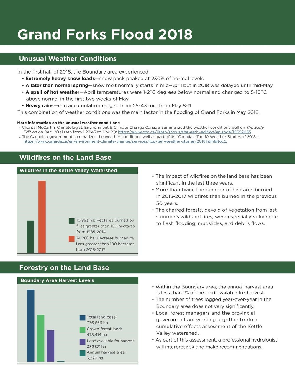 Forestry Fact Sheet-page-001.jpg