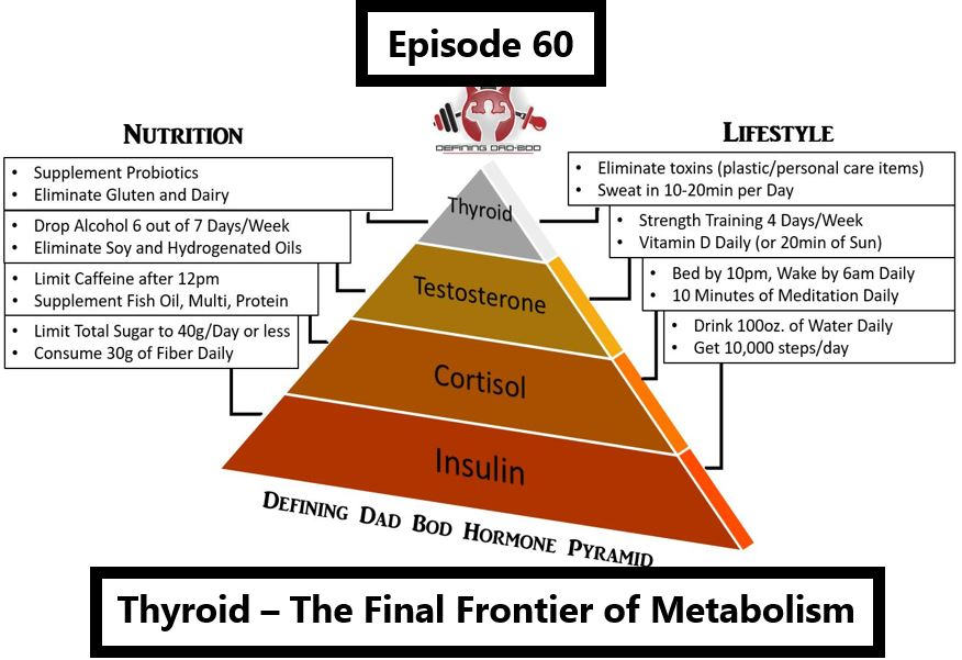Thyroid infographic.JPG