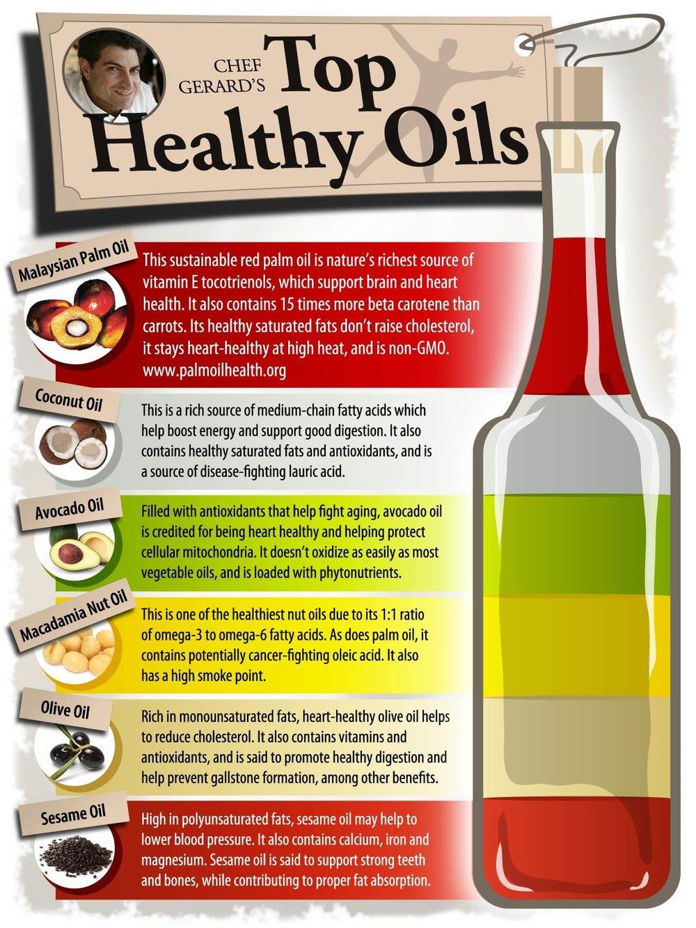 Chef_s Top Healthy Oils.jpg