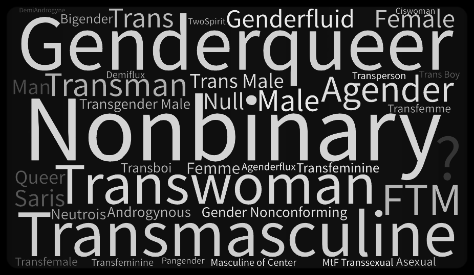 Identity Words Image.png