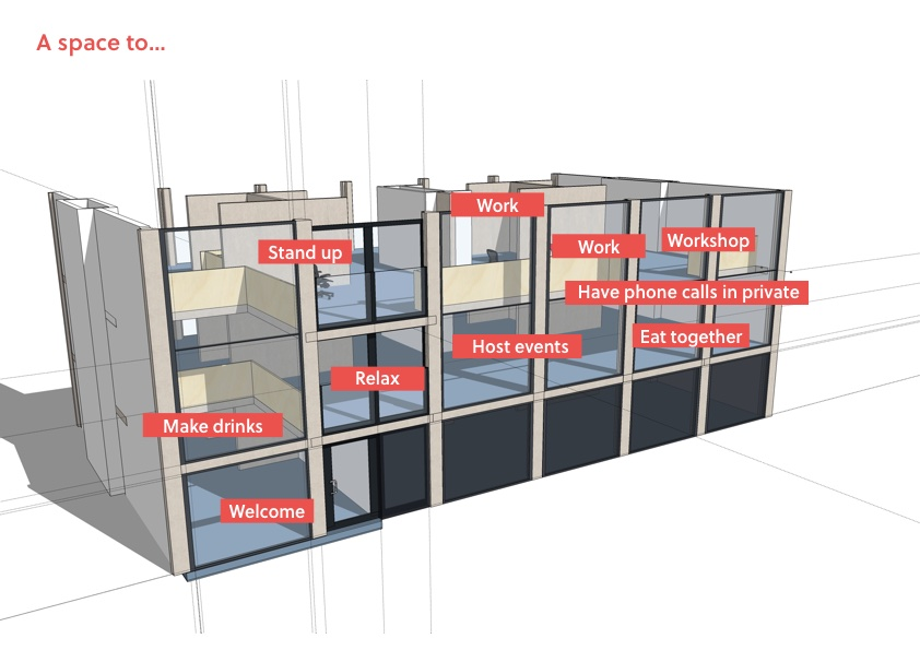 3D digital model of the studio space split over three floors