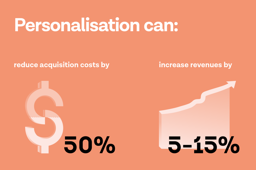 "Source: ""How marketers can personalize at scale,"" Harvard Business Review, November 23, 2015."