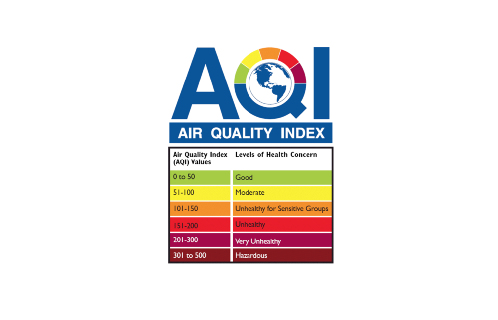 Bioscarf Allergy Mask Air Quality Scarves Travel