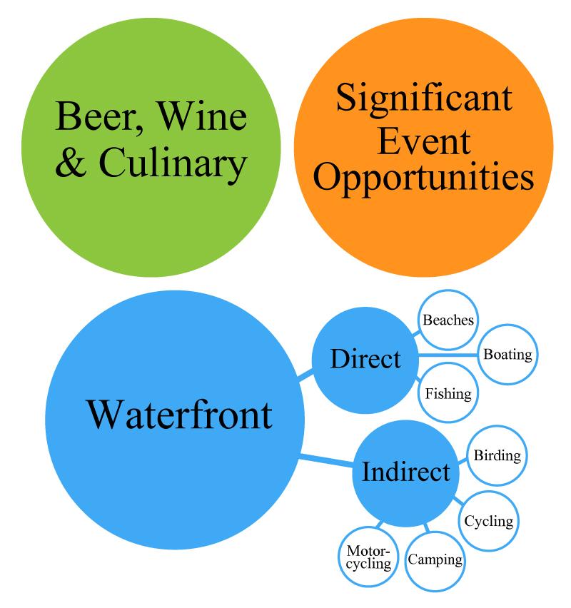 Priorities-Graphic-2015-16-17.jpg