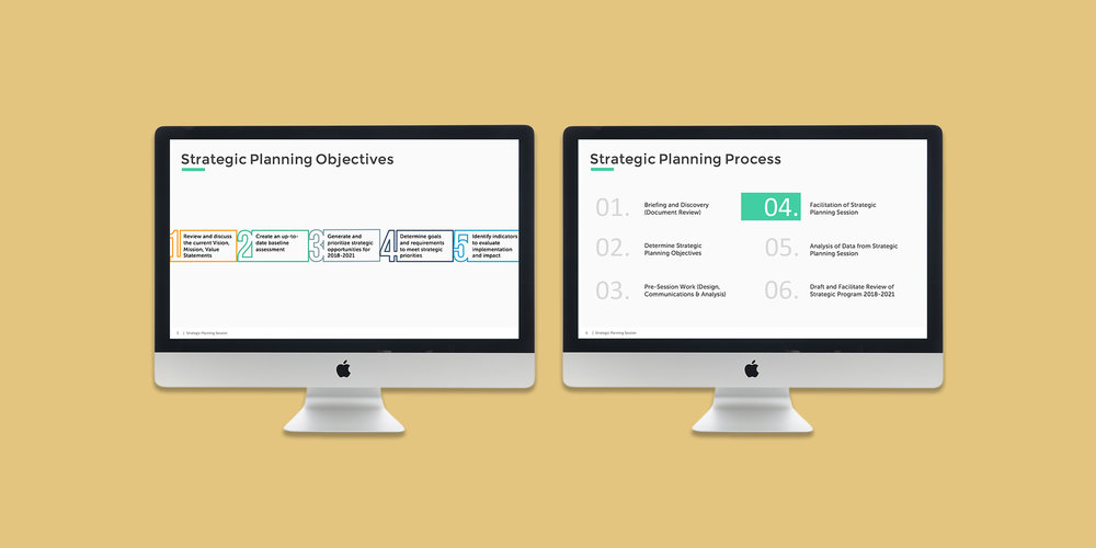 Customized strategic planning engagement process
