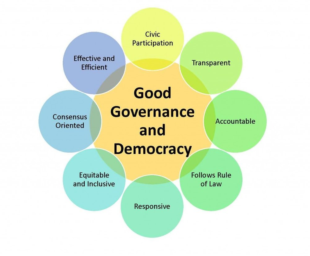 GLINK-Good-Governance-Map-1-1024x848.jpg