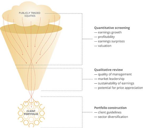 strategy-diagram.jpg