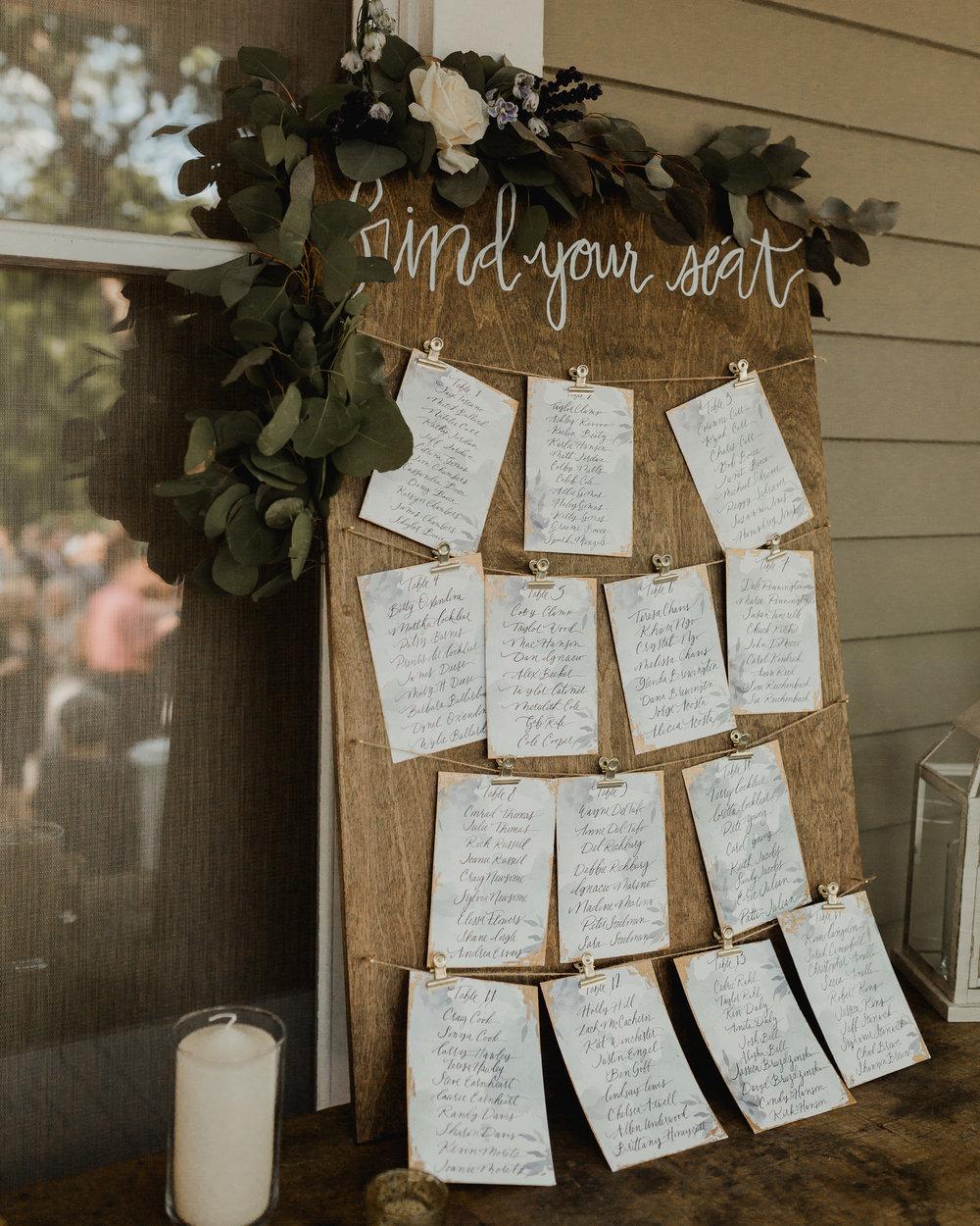 Modern garden wedding CLT whitehead manor 43.jpg