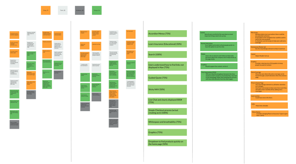 KAUS Affinity Map (1).png
