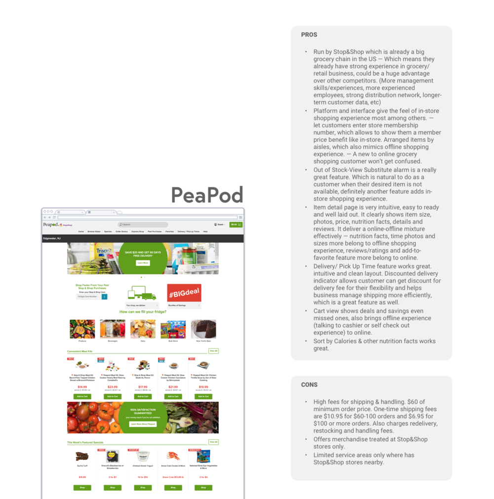 Comp-Analysis Peapod.png